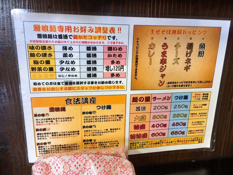【二郎系】らーめん雅狼 草加市 雅狼麺の特盛☆漢盛り(1kg)以上も可能な角ふじ系をがっつりと♪【初訪問】