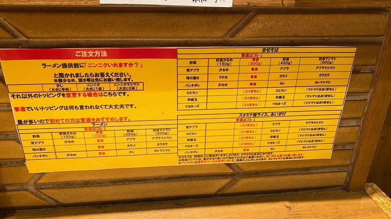 【初訪問】豚パンチ 大宮駅 深夜営業のラーメンを注文!メニューと料金も紹介【朝4時まで】